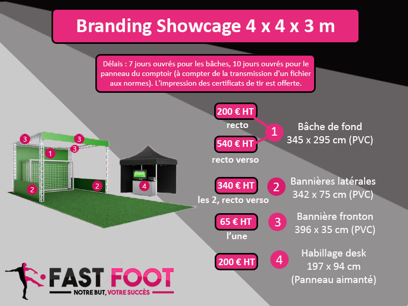 Branding Showcage-v2